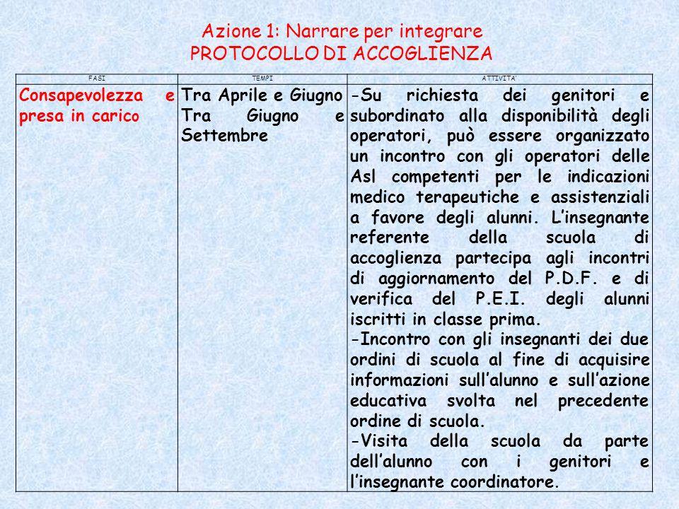 Azione 1: Narrare per integrare PROTOCOLLO DI ACCOGLIENZA FASITEMPIATTIVITA' Consapevolezza e presa in caric o Tra Aprile e Giugno Tra Giugno e Settem
