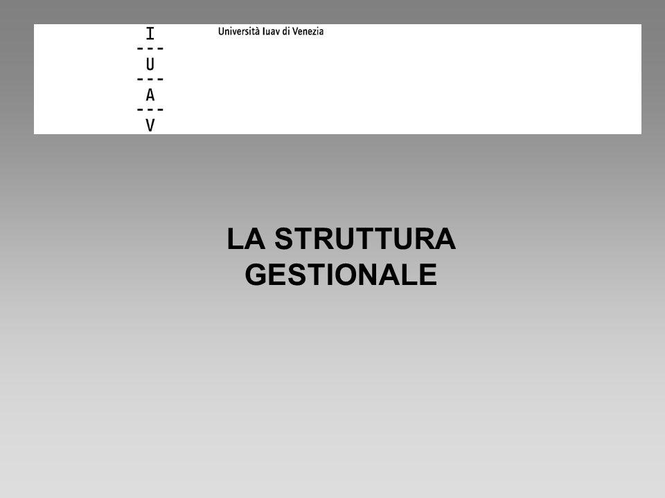 Il fondo accessorio 2007 (B, C, e D - art. 67)