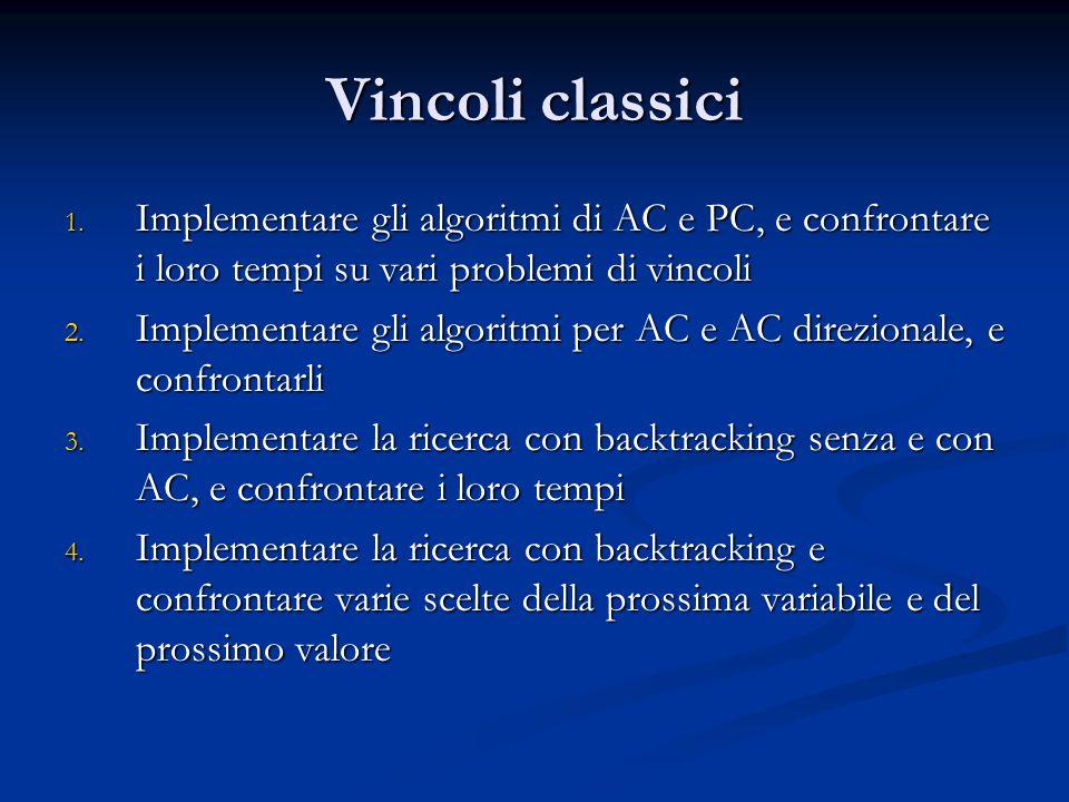 Vincoli classici 1. Implementare gli algoritmi di AC e PC, e confrontare i loro tempi su vari problemi di vincoli 2. Implementare gli algoritmi per AC