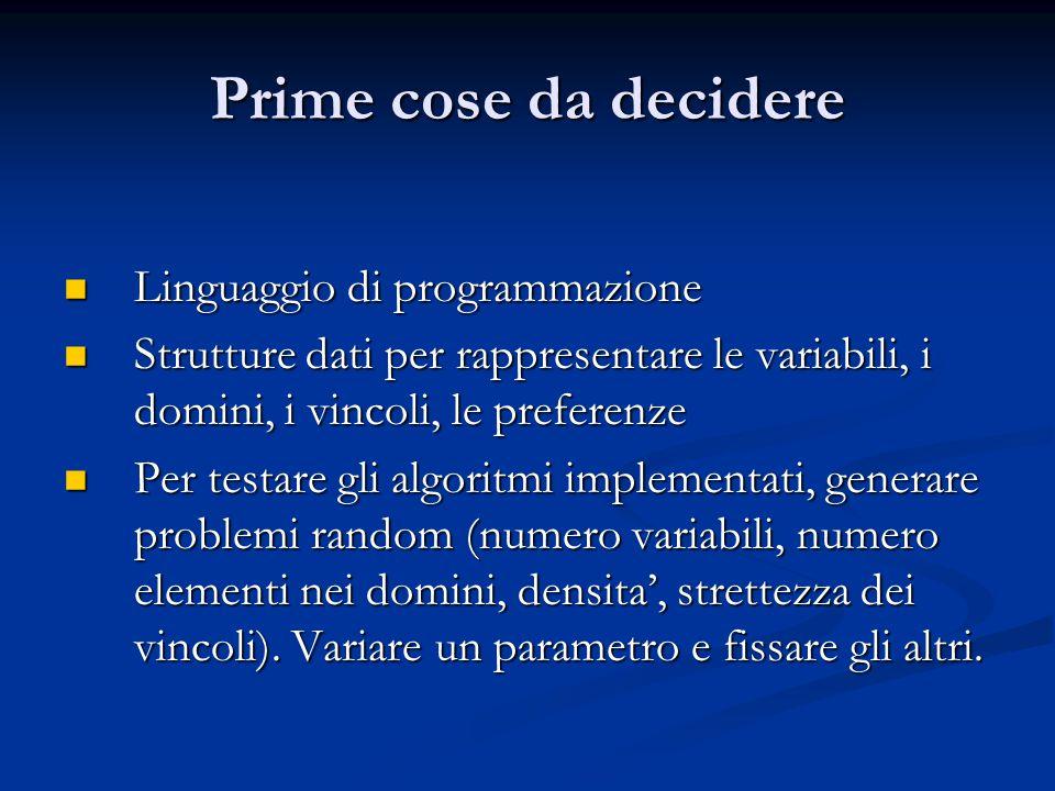 Prime cose da decidere Linguaggio di programmazione Linguaggio di programmazione Strutture dati per rappresentare le variabili, i domini, i vincoli, l