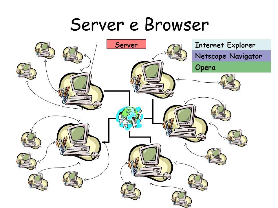 Server = computer particolari che forniscono servizi di accesso alle informazioni su rete –sempre collegati tra loro e alla rete –contengono tutti i file del sito –basta conoscere l'indirizzo del server –ricevuta la richiesta di visualizzare una pagina del sito, il server invia i file che la compongono