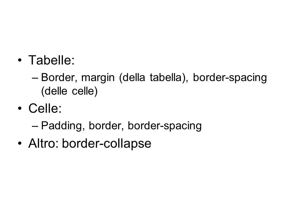 Tabelle: –Border, margin (della tabella), border-spacing (delle celle) Celle: –Padding, border, border-spacing Altro: border-collapse