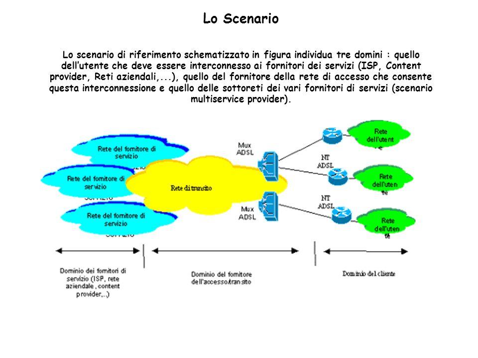 Lo Scenario Lo scenario di riferimento schematizzato in figura individua tre domini : quello dell'utente che deve essere interconnesso ai fornitori de