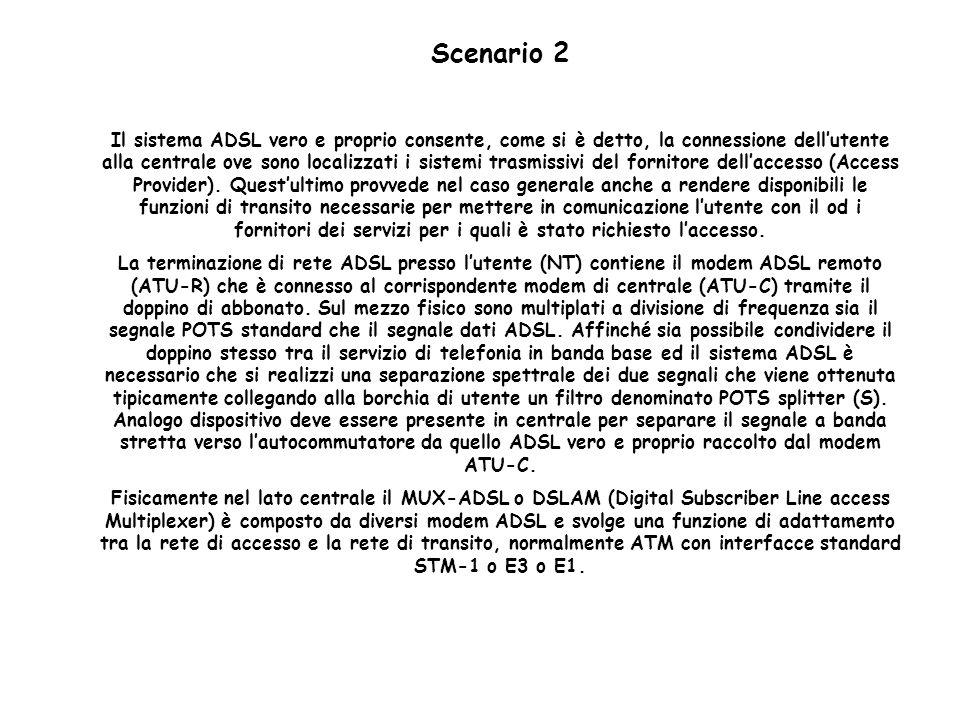 Scenario 2 Il sistema ADSL vero e proprio consente, come si è detto, la connessione dell'utente alla centrale ove sono localizzati i sistemi trasmissivi del fornitore dell'accesso (Access Provider).