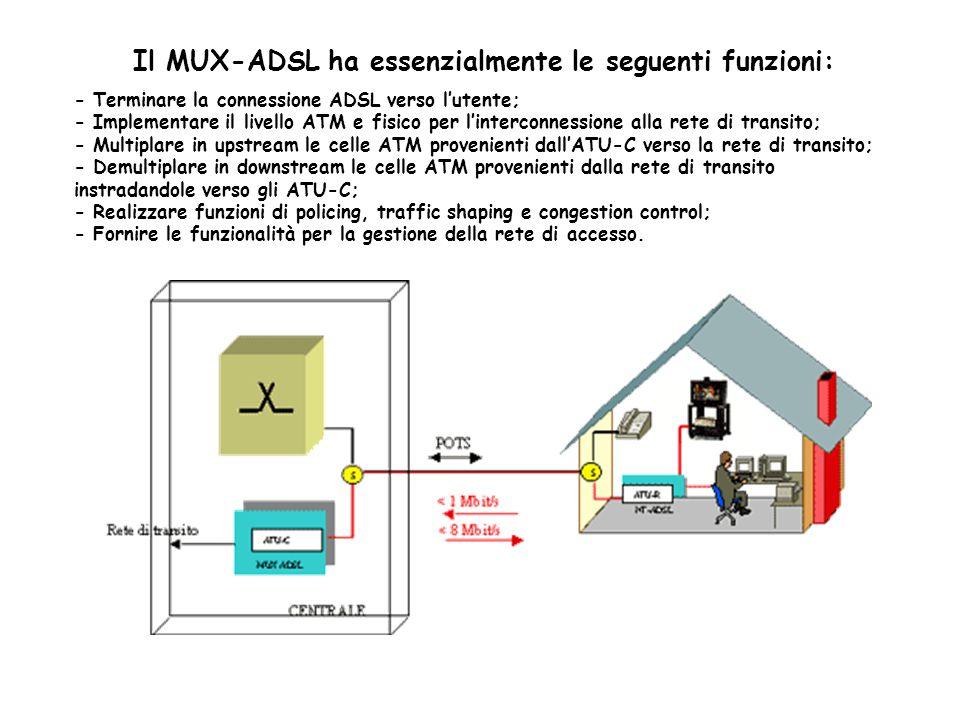 Il MUX-ADSL ha essenzialmente le seguenti funzioni: - Terminare la connessione ADSL verso l'utente; - Implementare il livello ATM e fisico per l'interconnessione alla rete di transito; - Multiplare in upstream le celle ATM provenienti dall'ATU-C verso la rete di transito; - Demultiplare in downstream le celle ATM provenienti dalla rete di transito instradandole verso gli ATU-C; - Realizzare funzioni di policing, traffic shaping e congestion control; - Fornire le funzionalità per la gestione della rete di accesso.