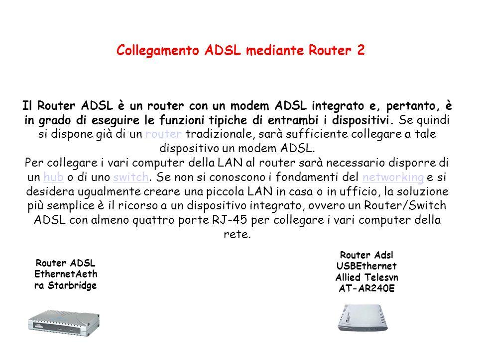 Il Router ADSL è un router con un modem ADSL integrato e, pertanto, è in grado di eseguire le funzioni tipiche di entrambi i dispositivi. Se quindi si