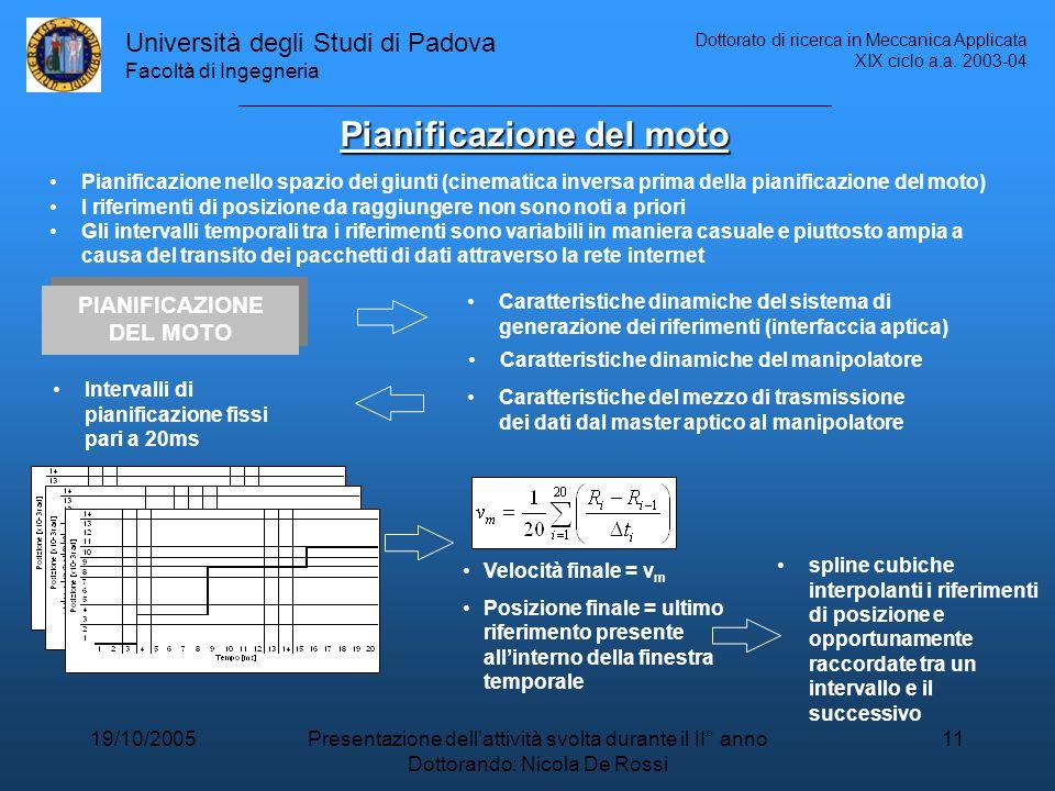 Università degli Studi di Padova Facoltà di Ingegneria Dottorato di ricerca in Meccanica Applicata XIX ciclo a.a.