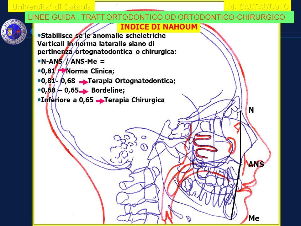 Stabilisce se le anomalie scheletriche Verticali in norma lateralis siano di pertinenza ortognatodontica o chirurgica: Stabilisce se le anomalie schel