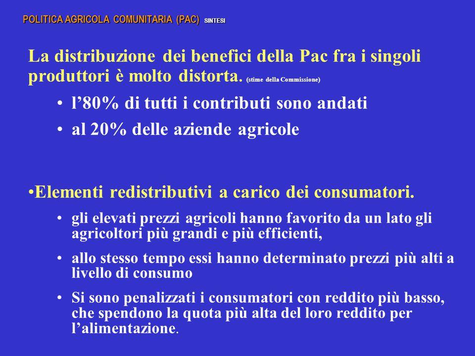 La distribuzione dei benefici della Pac fra i singoli produttori è molto distorta.