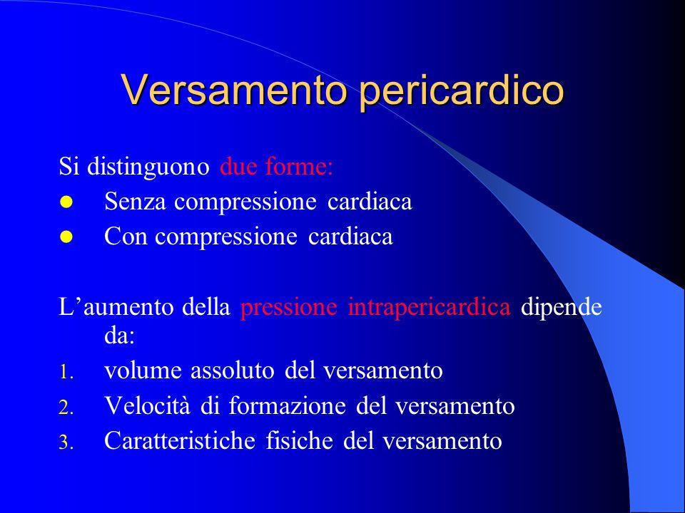 Versamento pericardico Si distinguono due forme: Senza compressione cardiaca Con compressione cardiaca L'aumento della pressione intrapericardica dipe