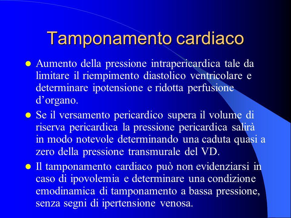 Tamponamento cardiaco Aumento della pressione intrapericardica tale da limitare il riempimento diastolico ventricolare e determinare ipotensione e rid
