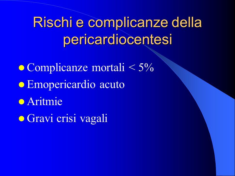 Rischi e complicanze della pericardiocentesi Complicanze mortali < 5% Emopericardio acuto Aritmie Gravi crisi vagali