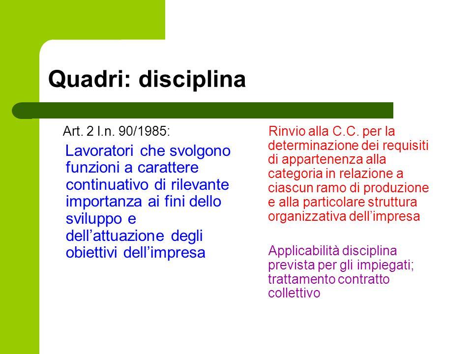 Quadri: disciplina Art. 2 l.n. 90/1985: Lavoratori che svolgono funzioni a carattere continuativo di rilevante importanza ai fini dello sviluppo e del