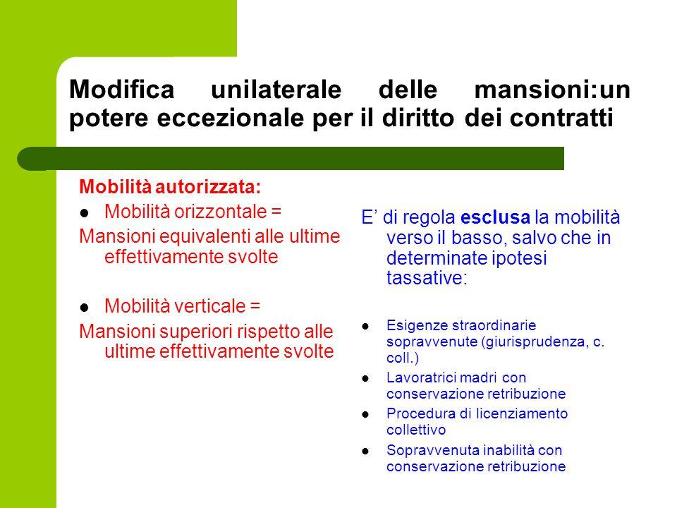 Modifica unilaterale delle mansioni:un potere eccezionale per il diritto dei contratti Mobilità autorizzata: Mobilità orizzontale = Mansioni equivalen