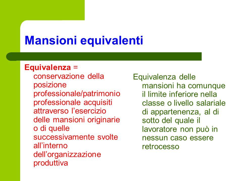 Mansioni equivalenti Equivalenza = conservazione della posizione professionale/patrimonio professionale acquisiti attraverso l'esercizio delle mansion