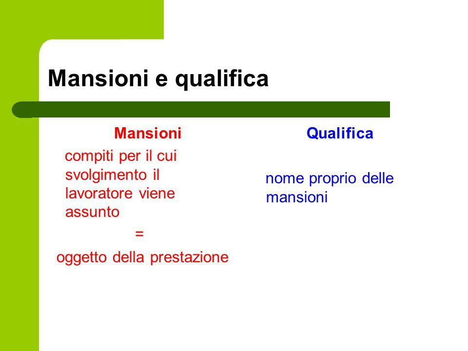 Mansioni e qualifica Mansioni compiti per il cui svolgimento il lavoratore viene assunto = oggetto della prestazione Qualifica nome proprio delle mans