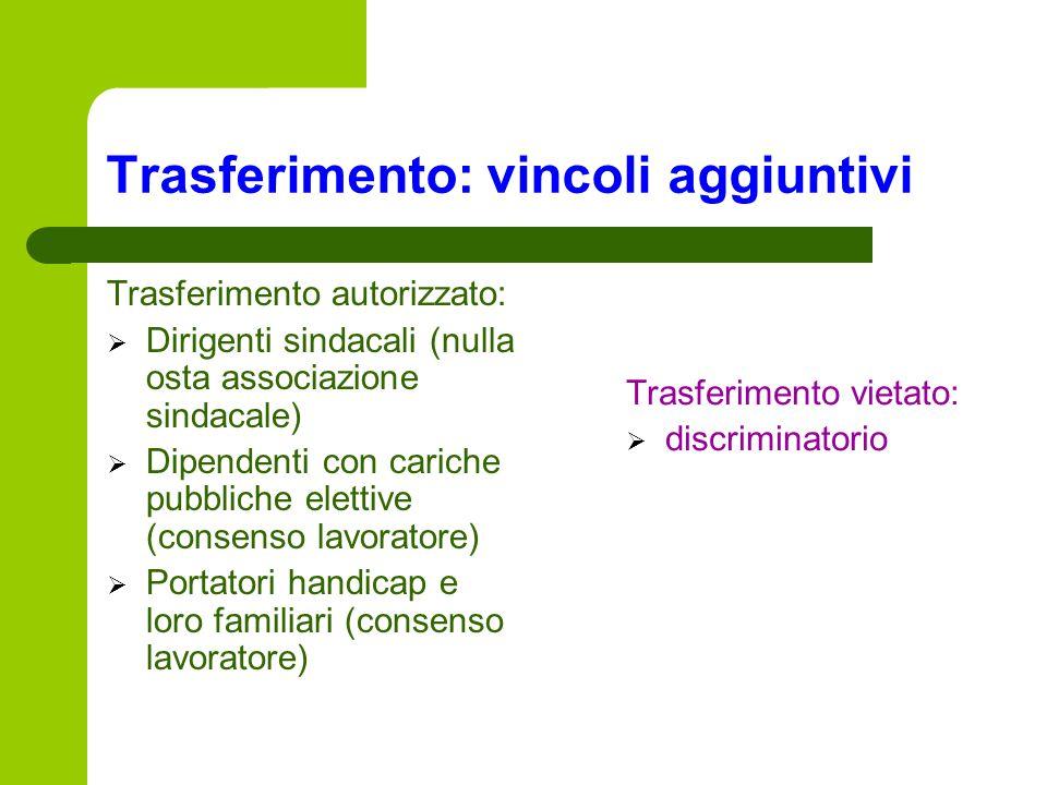 Trasferimento: vincoli aggiuntivi Trasferimento autorizzato:  Dirigenti sindacali (nulla osta associazione sindacale)  Dipendenti con cariche pubbli