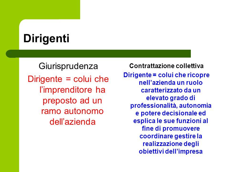 Dirigenti Giurisprudenza Dirigente = colui che l'imprenditore ha preposto ad un ramo autonomo dell'azienda Contrattazione collettiva Dirigente = colui