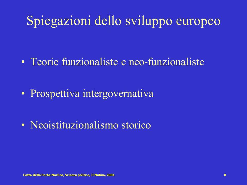 Cotta-della Porta-Morlino, Scienza politica, Il Mulino, 20018 Spiegazioni dello sviluppo europeo Teorie funzionaliste e neo-funzionaliste Prospettiva intergovernativa Neoistituzionalismo storico