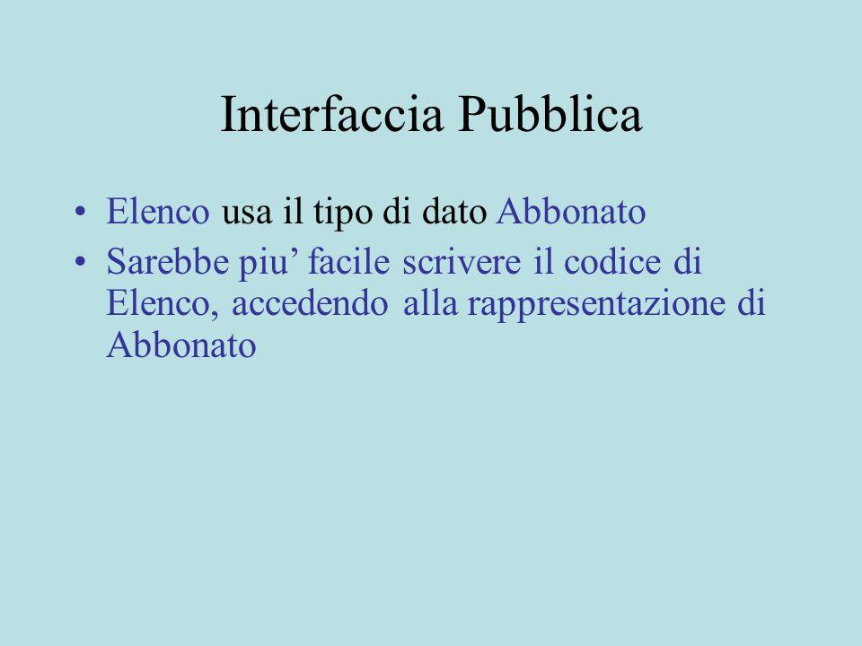 Interfaccia Pubblica Elenco usa il tipo di dato Abbonato Sarebbe piu' facile scrivere il codice di Elenco, accedendo alla rappresentazione di Abbonato