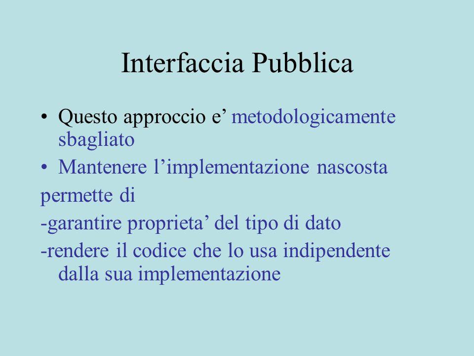 Interfaccia Pubblica Questo approccio e' metodologicamente sbagliato Mantenere l'implementazione nascosta permette di -garantire proprieta' del tipo d
