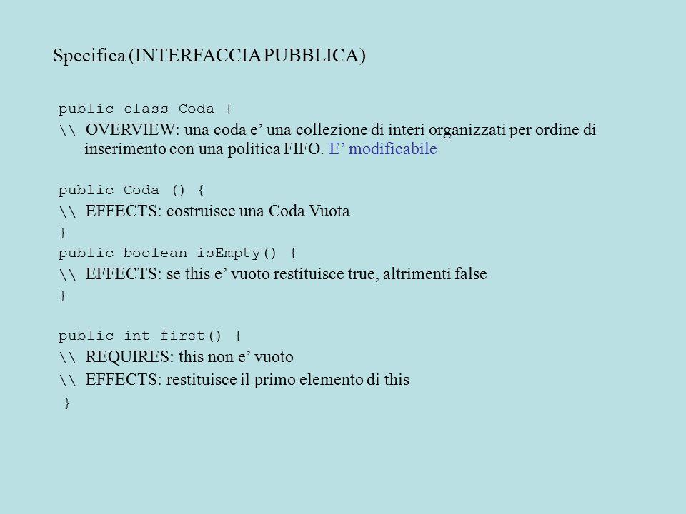 Specifica (INTERFACCIA PUBBLICA) public class Coda { \\ OVERVIEW: una coda e' una collezione di interi organizzati per ordine di inserimento con una p