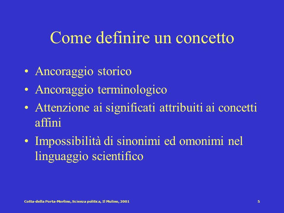 Cotta-della Porta-Morlino, Scienza politica, Il Mulino, 200125 Def.