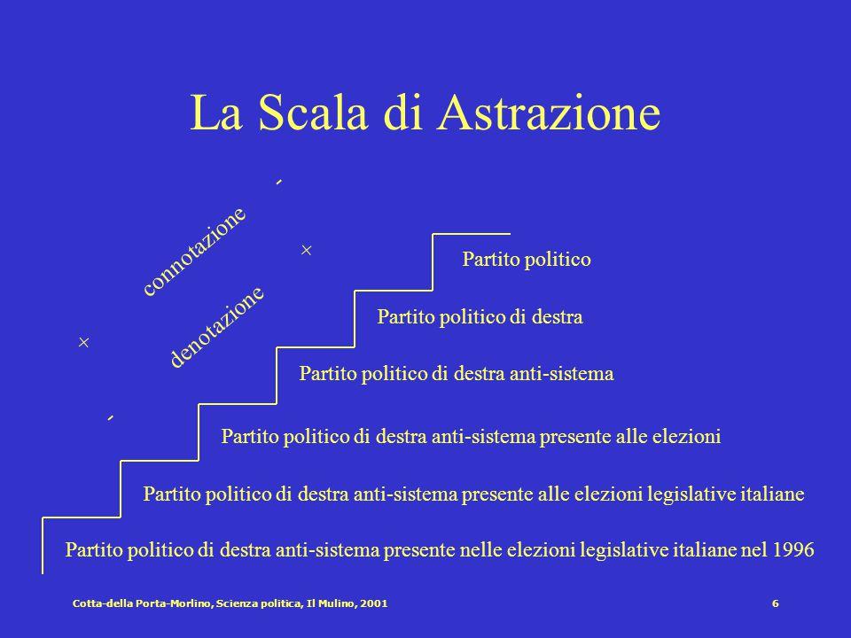Cotta-della Porta-Morlino, Scienza politica, Il Mulino, 200116 La natura delle ipotesi Una ipotesi è una affermazione circa la relazione fra due o più variabili (Marradi, 1984) Es.