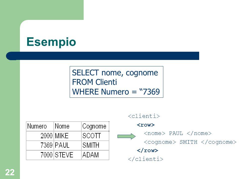22 Esempio SELECT nome, cognome FROM Clienti WHERE Numero = 7369 PAUL SMITH