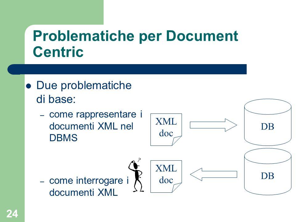 24 Problematiche per Document Centric Due problematiche di base: – come rappresentare i documenti XML nel DBMS – come interrogare i documenti XML DB XML doc DB XML doc