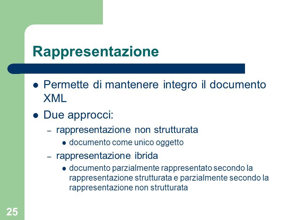 25 Rappresentazione Permette di mantenere integro il documento XML Due approcci: – rappresentazione non strutturata documento come unico oggetto – rappresentazione ibrida documento parzialmente rappresentato secondo la rappresentazione strutturata e parzialmente secondo la rappresentazione non strutturata