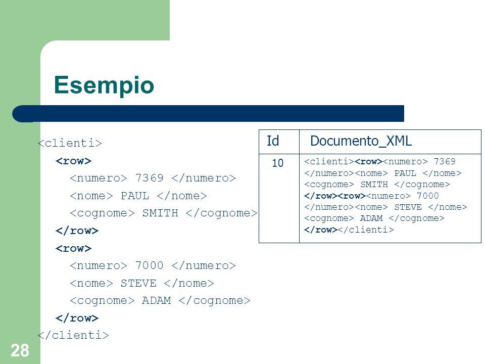 28 Esempio 7369 PAUL SMITH 7000 STEVE ADAM Id Documento_XML 7369 PAUL SMITH 7000 STEVE ADAM 10