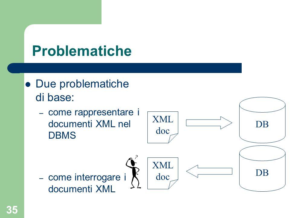 35 Problematiche Due problematiche di base: – come rappresentare i documenti XML nel DBMS – come interrogare i documenti XML DB XML doc DB XML doc