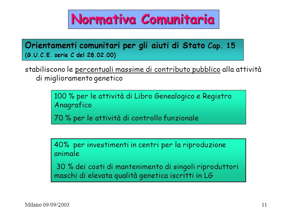 Milano 09/09/200311 stabiliscono le percentuali massime di contributo pubblico alla attività di miglioramento genetico Normativa Comunitaria Orientame