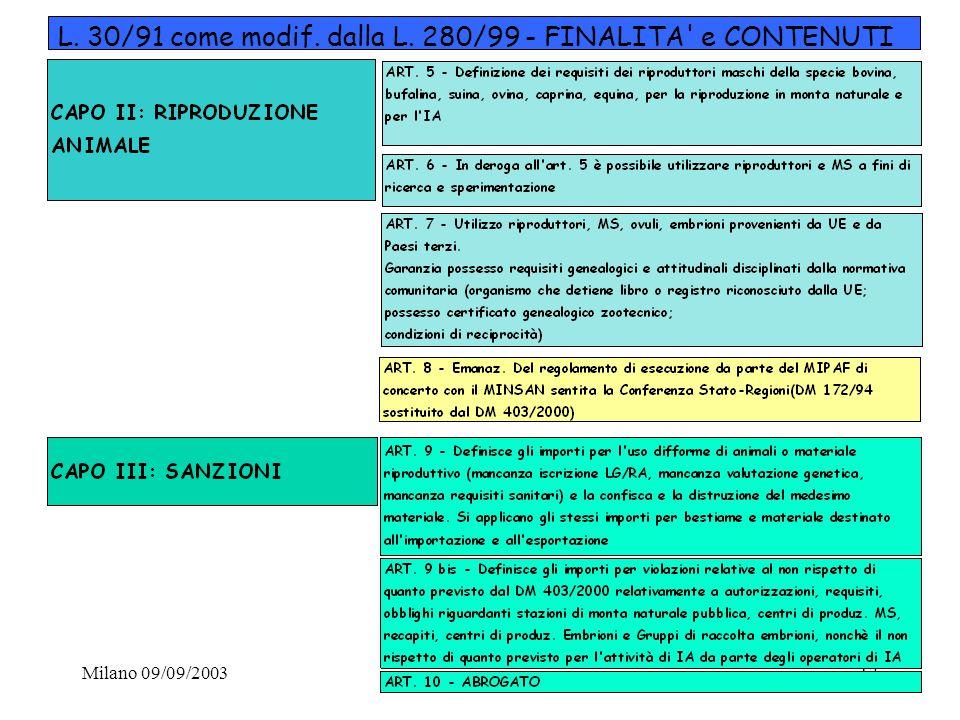 Milano 09/09/200313 L. 30/91 come modif. dalla L. 280/99 - FINALITA' e CONTENUTI