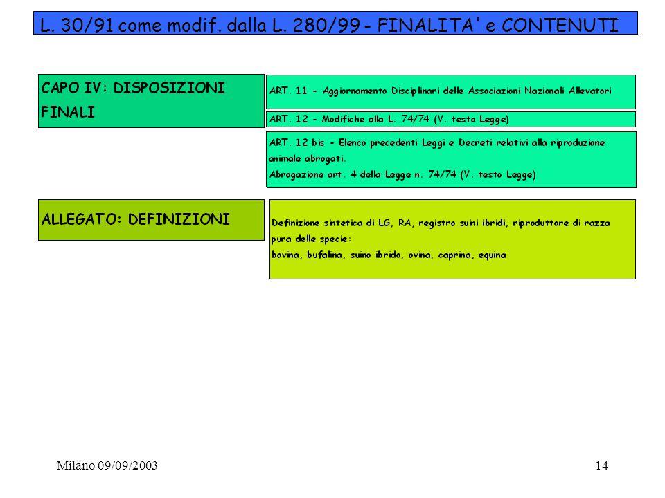 Milano 09/09/200314 L. 30/91 come modif. dalla L. 280/99 - FINALITA' e CONTENUTI