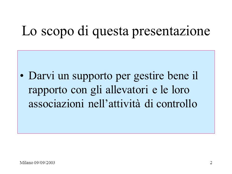 Milano 09/09/20032 Lo scopo di questa presentazione Darvi un supporto per gestire bene il rapporto con gli allevatori e le loro associazioni nell'atti