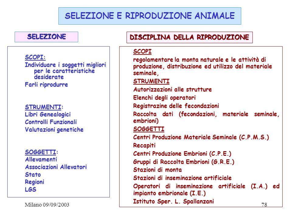 Milano 09/09/200378 SELEZIONE E RIPRODUZIONE ANIMALE SCOPI: Individuare i soggetti migliori per le caratteristiche desiderate Farli riprodurre STRUMEN