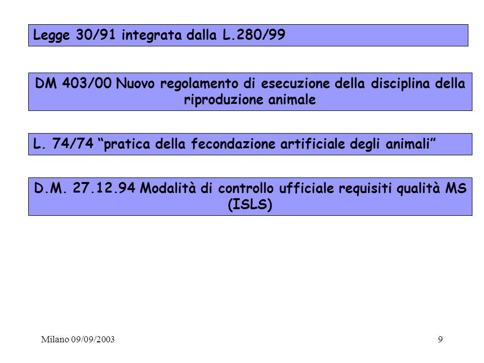 """9 Legge 30/91 integrata dalla L.280/99 DM 403/00 Nuovo regolamento di esecuzione della disciplina della riproduzione animale L. 74/74 """"pratica della f"""