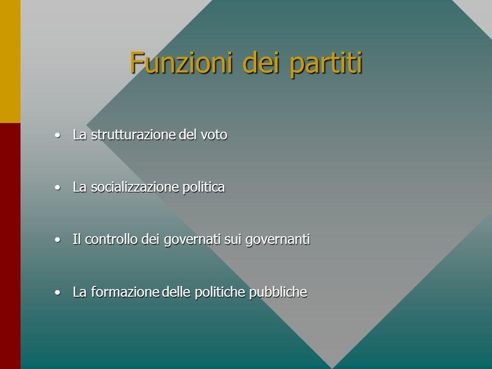 Funzioni dei partiti La strutturazione del votoLa strutturazione del voto La socializzazione politicaLa socializzazione politica Il controllo dei gove