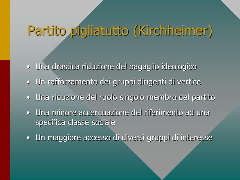 Partito pigliatutto (Kirchheimer) Una drastica riduzione del bagaglio ideologicoUna drastica riduzione del bagaglio ideologico Un rafforzamento dei gr