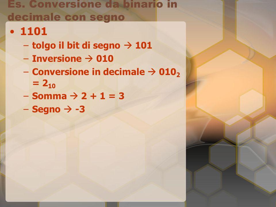 Es. Conversione da binario in decimale con segno 1101 –tolgo il bit di segno  101 –Inversione  010 –Conversione in decimale  010 2 = 2 10 –Somma 