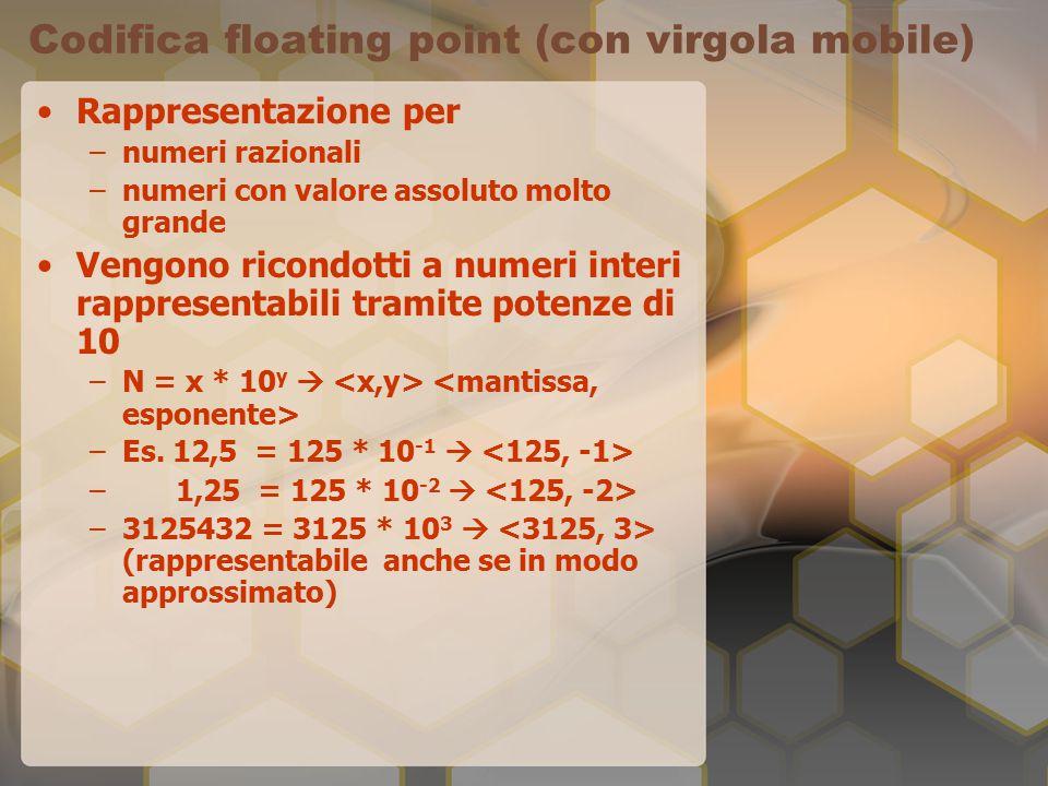 Codifica floating point (con virgola mobile) Rappresentazione per –numeri razionali –numeri con valore assoluto molto grande Vengono ricondotti a nume