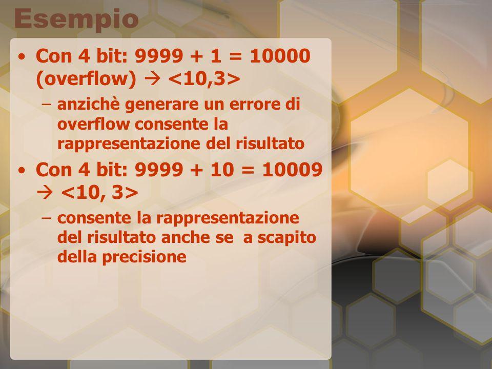 Esempio Con 4 bit: 9999 + 1 = 10000 (overflow)  –anzichè generare un errore di overflow consente la rappresentazione del risultato Con 4 bit: 9999 +