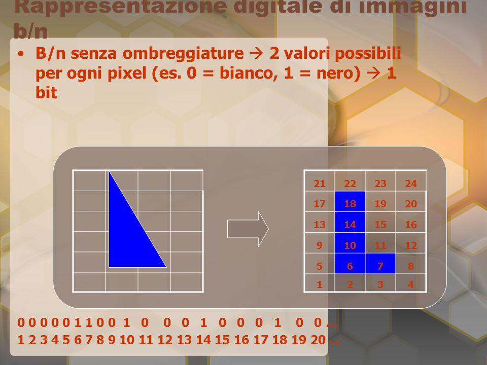 Rappresentazione digitale di immagini b/n B/n senza ombreggiature  2 valori possibili per ogni pixel (es. 0 = bianco, 1 = nero)  1 bit 0 0 0 0 0 1 1