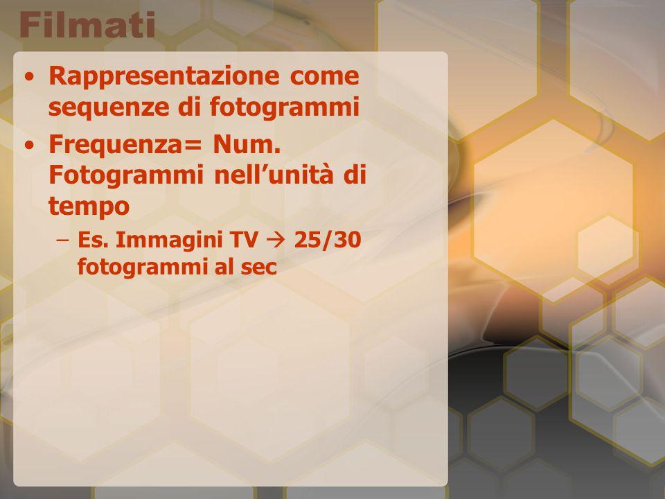 Filmati Rappresentazione come sequenze di fotogrammi Frequenza= Num. Fotogrammi nell'unità di tempo –Es. Immagini TV  25/30 fotogrammi al sec