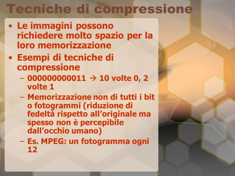 Tecniche di compressione Le immagini possono richiedere molto spazio per la loro memorizzazione Esempi di tecniche di compressione –000000000011  10
