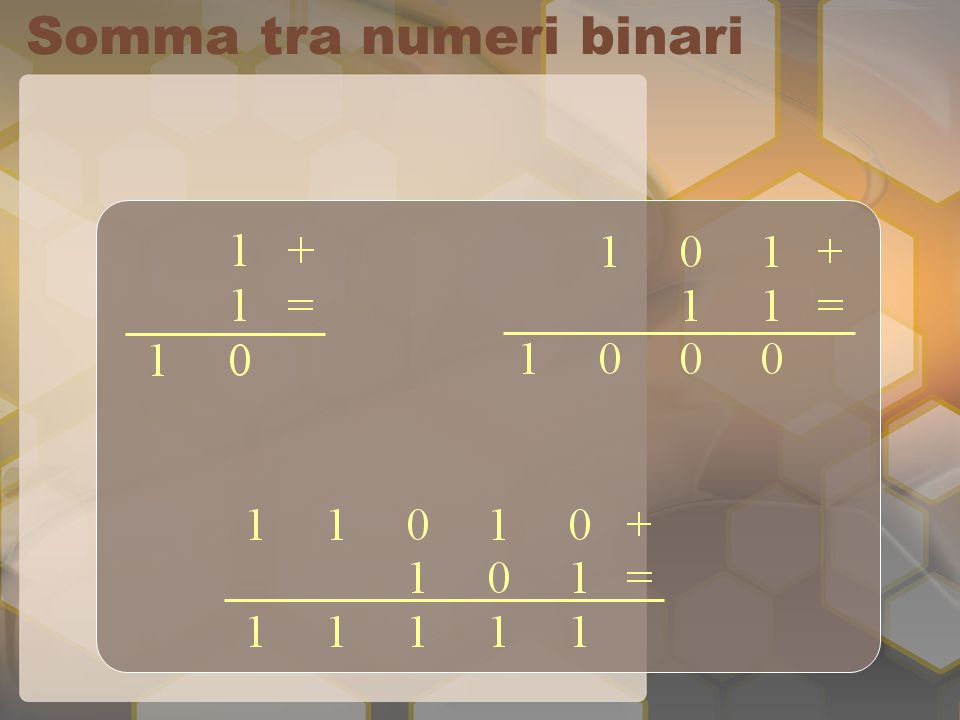 Codifica dei numeri interi negativi Prima soluzione: 1 bit per il segno, gli altri per il valore assoluto del numero con quattro bit: 0000 +0 1000 -0 0001 +1 1001 -1 0010 +2 1010 -2...