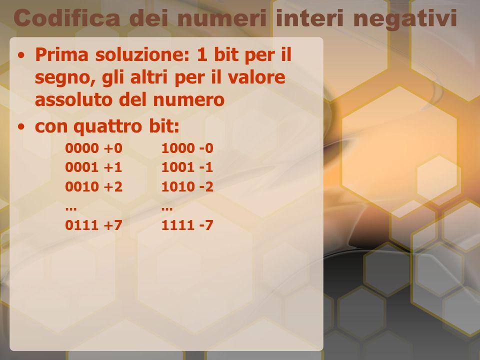 Codifica dei numeri interi negativi Prima soluzione: 1 bit per il segno, gli altri per il valore assoluto del numero con quattro bit: 0000 +0 1000 -0