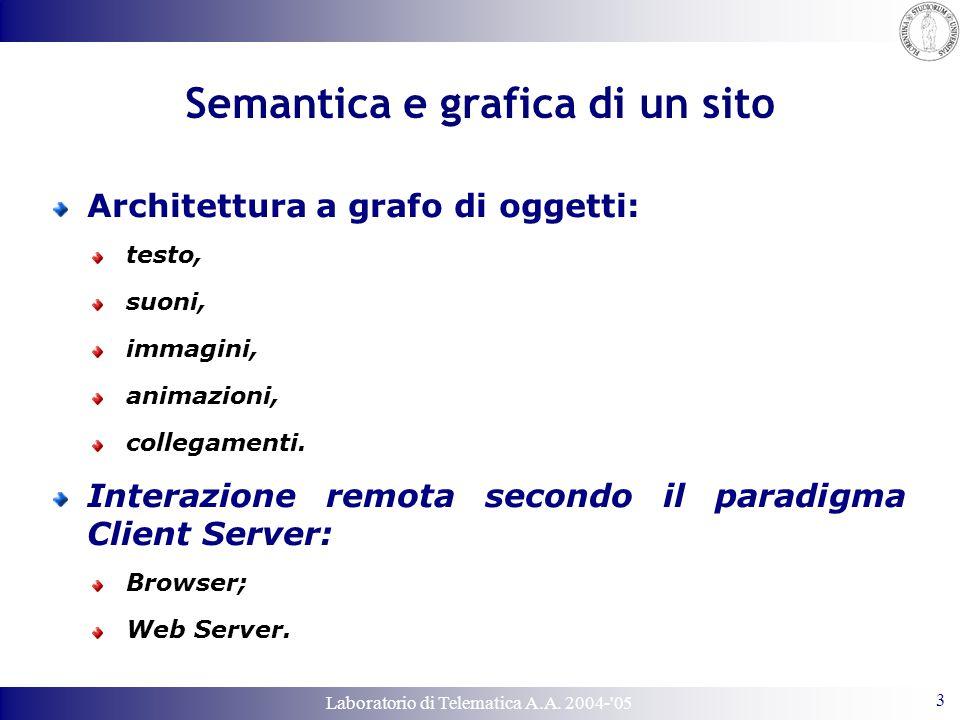 Laboratorio di Telematica A.A. 2004-'05 3 Semantica e grafica di un sito Architettura a grafo di oggetti: testo, suoni, immagini, animazioni, collegam